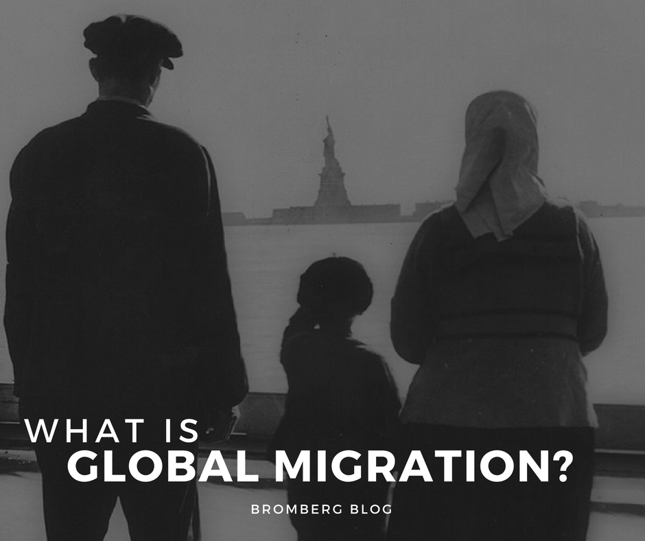 What is Global Migration?